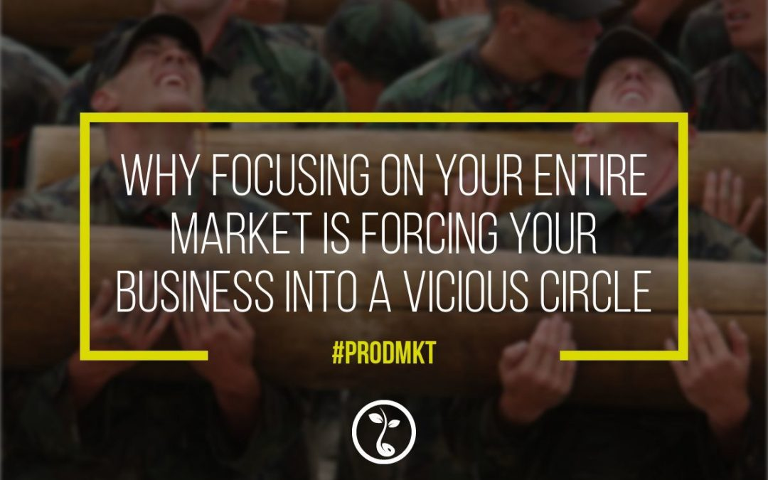 Why Focusing On Your Entire Market Is Forcing Your Business Into A Vicious Circle